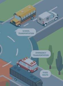 Bus Scheduling Software